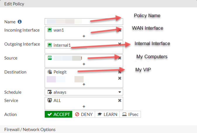Configure Virtual IP in Fortigate